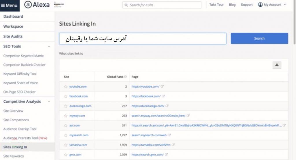 بررسی زیر گزینه site linking