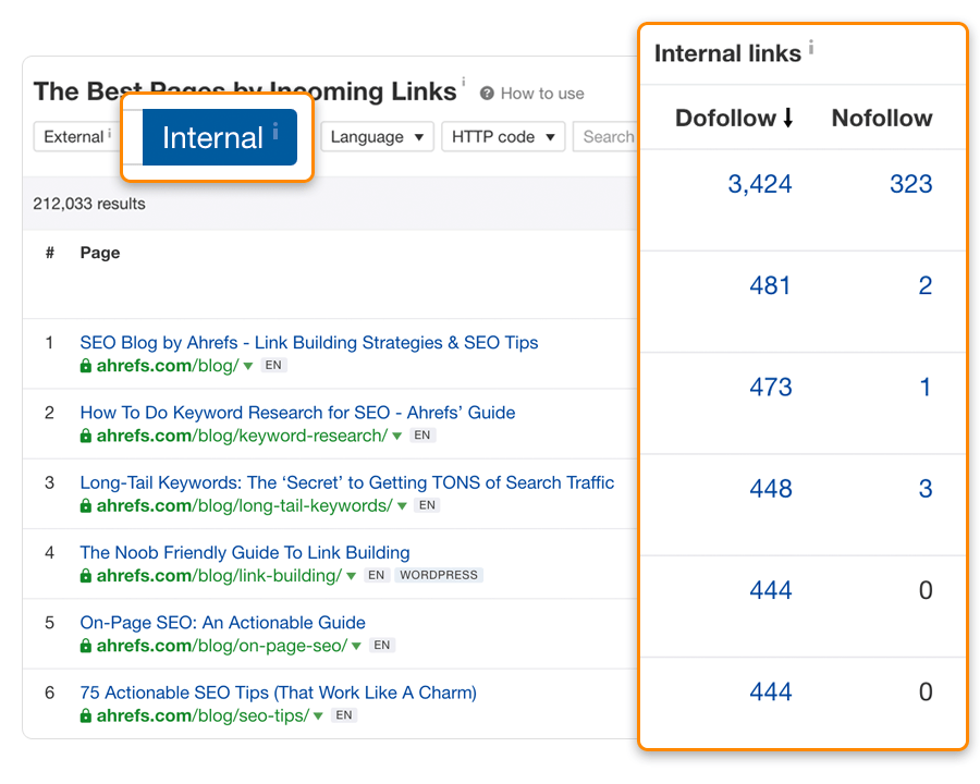 internal and outbound backlinks